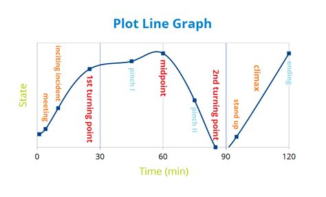 plot a graph for free file plot line graph ver 2 png wikimedia commons