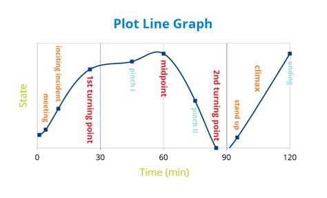 plotting of graph plotting robynpaterson