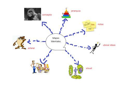 imagenes mapa mental del agua v 237 ctor manuel mart 237 nez beltr 225 n grupo 5 esquema del agua y