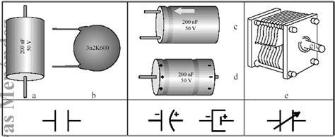 capacitor y sus partes condensadores p 225 2 monografias