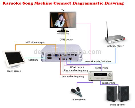 high end karaoke machine professional sale high end family ktv karaoke system