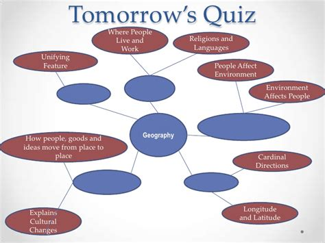 5 themes of geography quiz ppt five themes of geography powerpoint