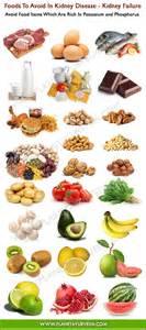 diet to avoid dialysis avoid dialysis