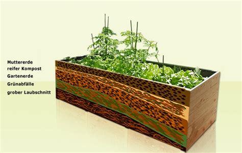 Schöner Wohnen Gartengestaltung 3298 by Aufbau Eines Hochbeetes Im Garten Hochbeet Selber Bauen