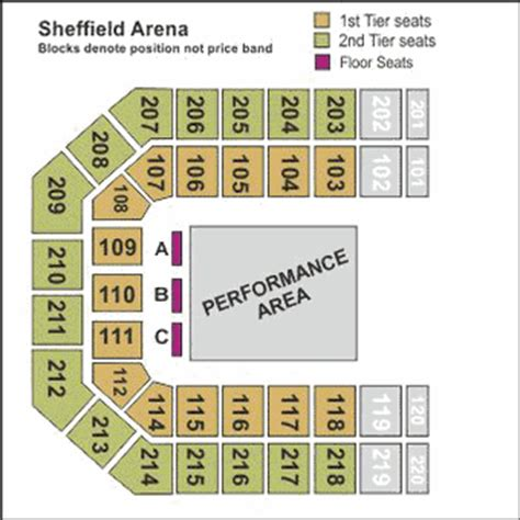 sheffield arena floor plan sheffield arena venue information lovetheatre