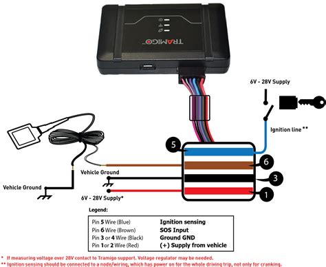 tracker wiring diagram wiring diagram with description