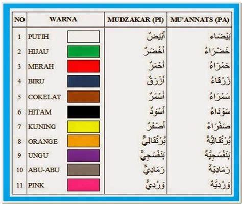 Kamus Populer Bahasa Indonesiaos kamus arab populer nama nama warna dalam bahasa arab dan