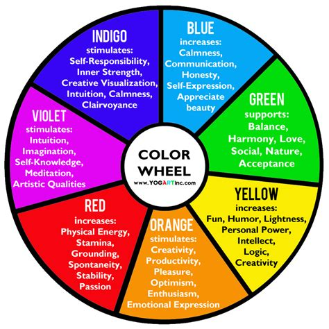 calming colours mental health color therapy yogart inc