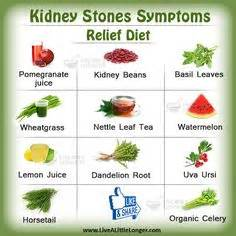 Oxalate Detox Symptoms by How To Prevent And Get Rid Of Kidney Stones Naturally