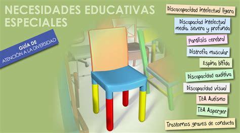 imagenes de figuras educativas necesidades educativas especiales