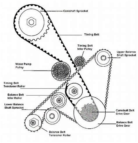 porsche 944 timing belt kit prosche 944 and 968 timing belt and roller kit