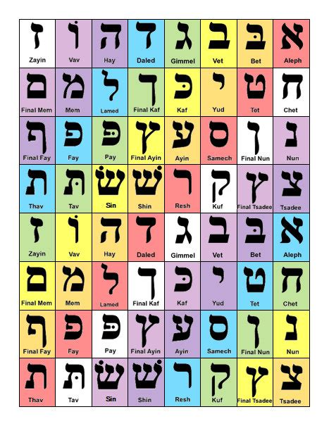 hebrew alphabet flash cards printable pdf jewish hebrew alphabet learning game flash cards chart