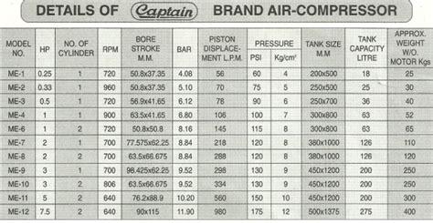 air compressor machine captain air compressor machine