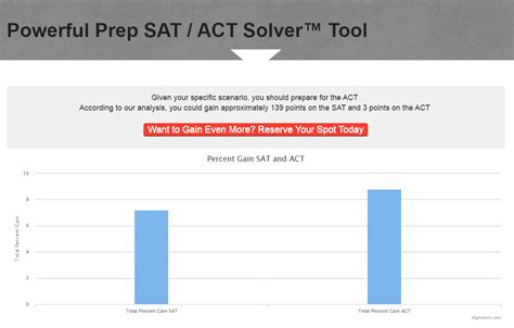 the act student web account new tool predicts whether a student should take the sat or