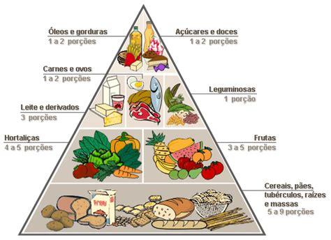 piramide de alimentos pir 226 mide de alimentos construindo futuros