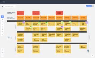 Sle Test Strategy Document Template by Les Logiciels Pour Cartographier Le Parcours Client