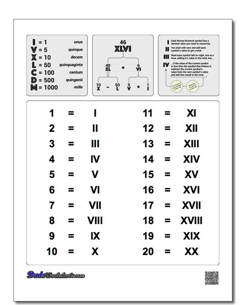 converter number system roman numbers 1 to 100 worksheet ixiplay free resume sles