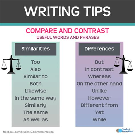Compare And Contrast Essay Tips by Research Paper Compare And Contrast
