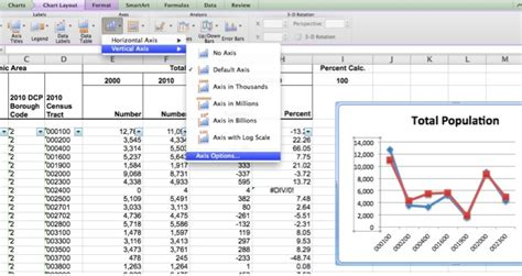 excel format vertical axis change the scale of the vertical value axis in a chart