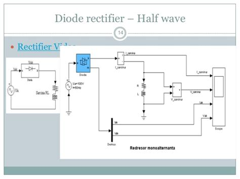 diode bridge rectifier in matlab diode rectifier in simulink 28 images regenerative braking of bldc motors wave bridge