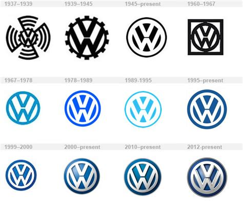 design logo history logo re design logo re design pinterest logos and