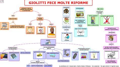 la politica interna di giolitti giolitti mappe concettuali e schemi riassuntivi