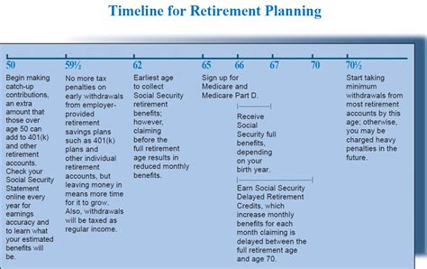 rescuing retirement a plan to guarantee retirement security for all americans columbia business school publishing books retirement toolkit money matters with greene