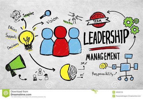 vision design management business leadership management vision professional concept