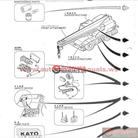 auto crane wiring diagram auto just another wiring site