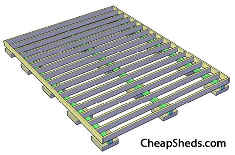 How To Build A Shed Floor by How To Build A Shed Floor