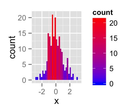 r plot colors r plot colors colors in r easy guides wiki sthda