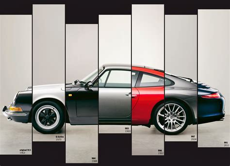 Carrera Evolution Porsche by The Evolution Of The Porsche 911 In One Awesome Picture