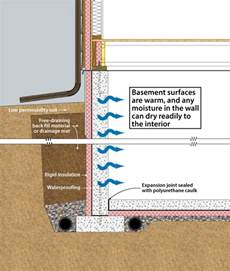 exterior basement insulation amazing exterior foundation insulation 6 foundation