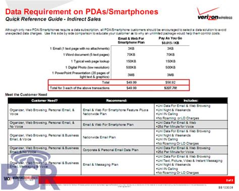 verizon home phone service plans verizon home phone plans smalltowndjs com