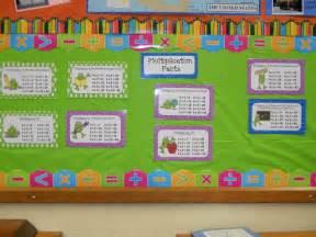 Ideas math bulletin boards classroom ideas winter classroom ideas