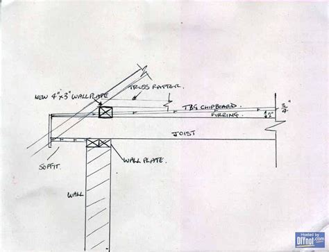 flat roof section drawing flat roof design plans flat roof design detail flat roof