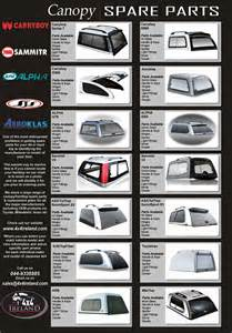 Alpha Canopy Philippines by Carryboy Parts Related Keywords Amp Suggestions Carryboy