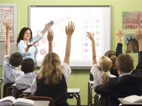 how to use an interactive whiteboard really effectively in your secondary classroom books the failure of interactive whiteboard masters of media