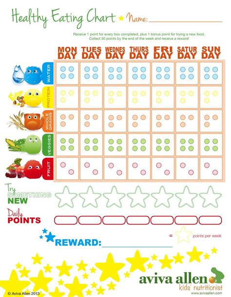 Get Rewarded For Healthy Behavior by 25 Best Ideas About Behavior Charts For On