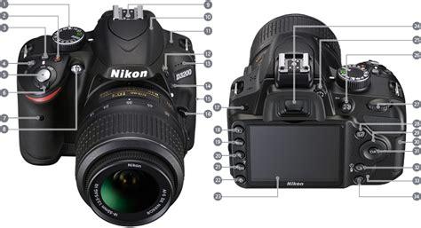 Gambar Kamera Nikon 5 kamera dslr terbaik untuk fotografer