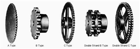 60x10t B Sprocket Gear Gigi metal sprocket chains size chart