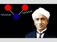 C. V. Raman - Biography, Facts and Pictures C. V. Raman Inventions