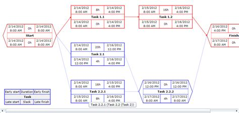 sle network diagram 28 images project network template