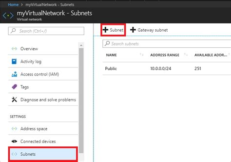 subnetting tutorial doc restrict network access to paas resources tutorial