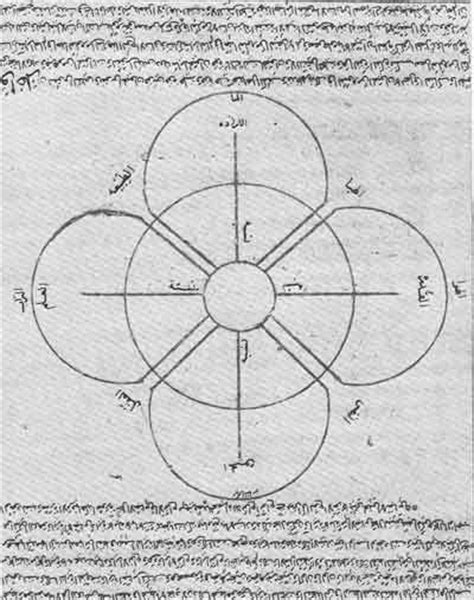 pattern way meaning 859 best images about sacred geometry on pinterest the