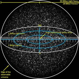 how many light years is the universe how to picture the size of the universe wired