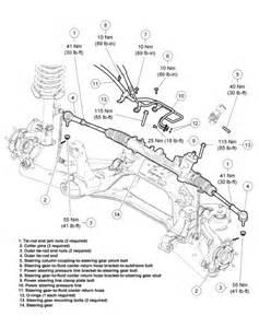 mazda tribute i a 2005 tribute v 6 leaking power steering
