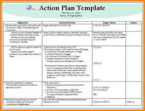 daily action plan template selimtd