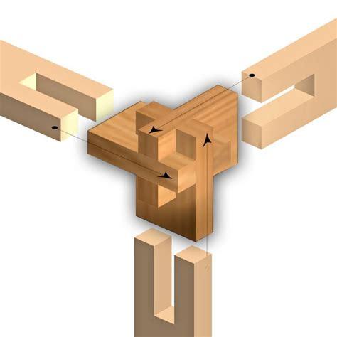 pin von harun faizi auf digital timber holzbearbeitungs