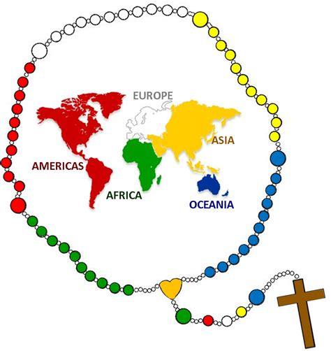 meaning of rosary 187 world mission rosary